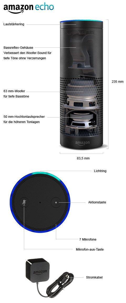 Amazon Echo | Lautstärkering | Bassreflex-Gehäuse (Verbessert den Woofer-Sound für tiefe Töne ohne Verzerrungen)  | 63 mm-Woofer (für tiefe Basstöne) | 50 mm-Hochtonlautsprecher (für die höheren Tonlagen) | Lichtring | Aktionstaste | 7 Mikrofone | Mikrofon-aus-Taste