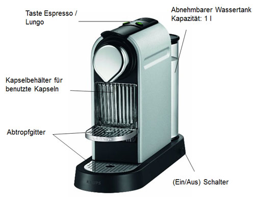 Häufig Amazon.de: Krups XN7002 Nespresso Citiz SP87