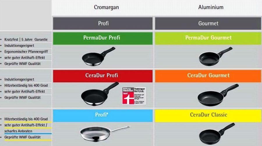 https://images-eu.ssl-images-amazon.com/images/G/03/kitchen/2012/aplus/wmf/Uebersicht_Pfannensortiment_gross.jpg