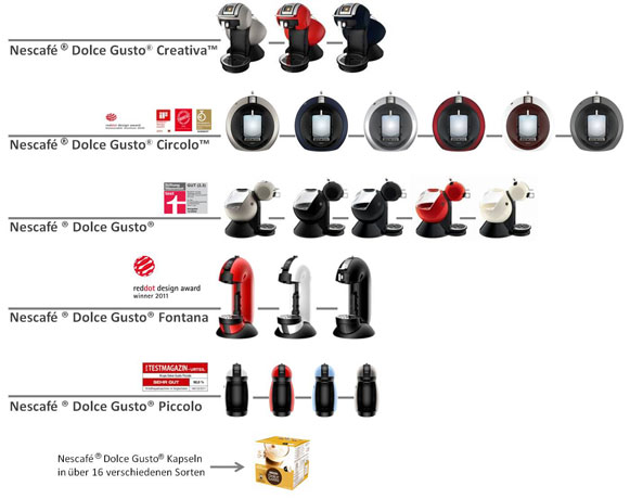 Krups Dolce Gusto Piccolo™