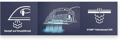 Dauerdampfmenge, Dampfstoß und Dampfdruck