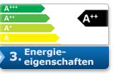 Energieeigenschaften
