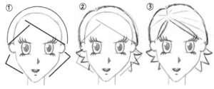 Faber-Castell unterschiedliche Kopfformen