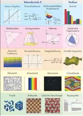 WinFunktion Mathematik Plus 20 , Abbildung #02