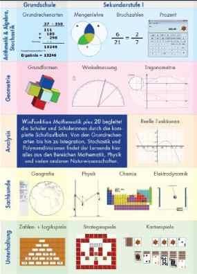 WinFunktion Mathematik Plus 20 , Abbildung #03