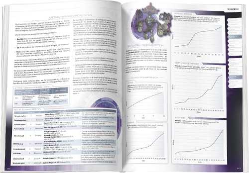 Final Fantasy XIII-2 - Das offizielle Lösungsbuch, Abbildung #03