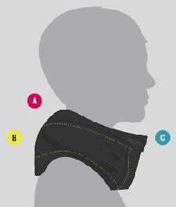 Hövding – Airbag