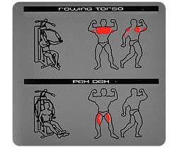 14 Übungsbeispiele auf der Gewichtsturmverkleidung