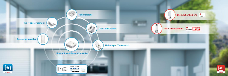Amazonde Bosch Smart Home Baumarkt