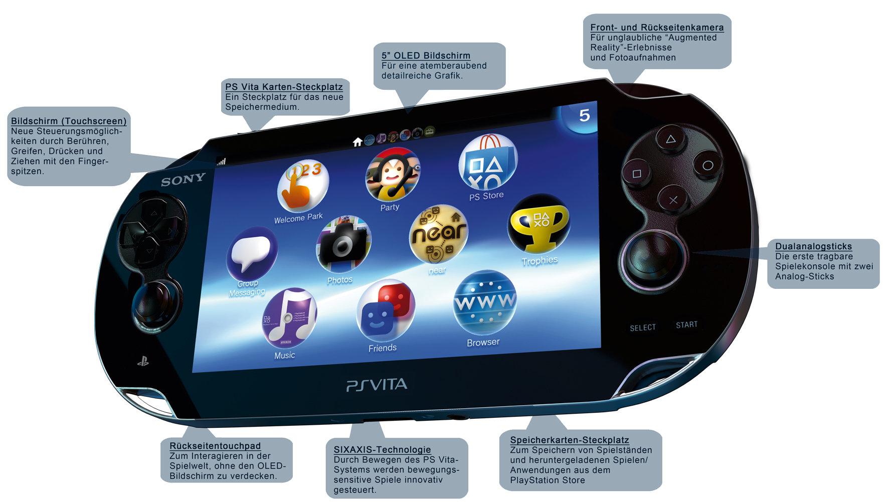Ps Vita Online Spielen