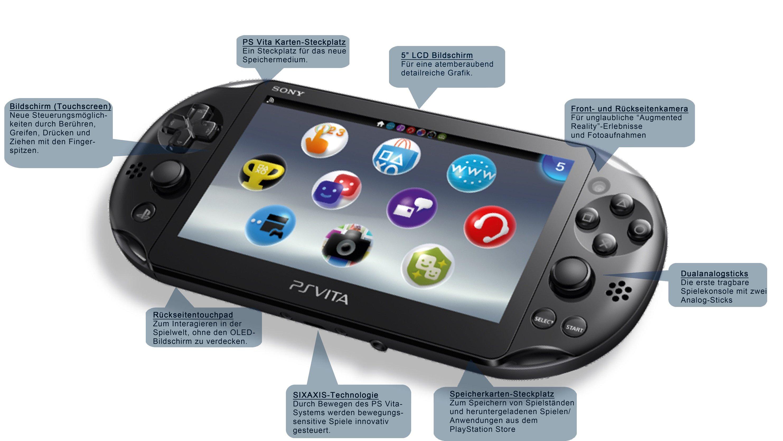 Sony Playstation Vita Slim Inklusive Mega Pack 1speicherkarte 8gb