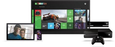 Kinect, Controller, Tablet, Smartphone