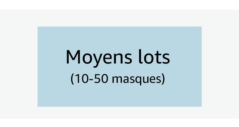 Lots moyens (entre 10-50 masques)