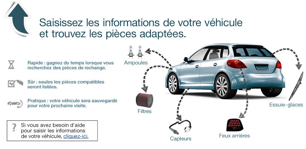 Trouvez les pièces adaptées à votre véhicule
