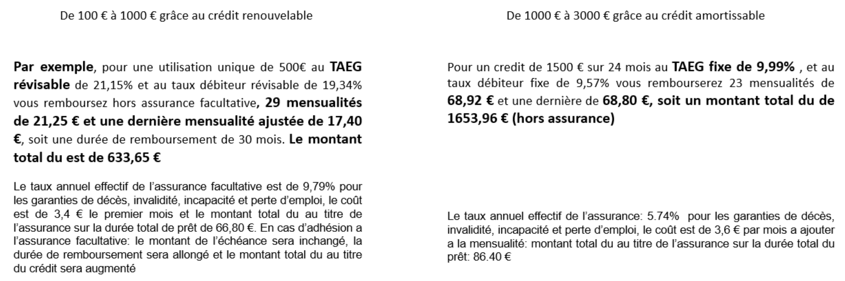 Example de financement