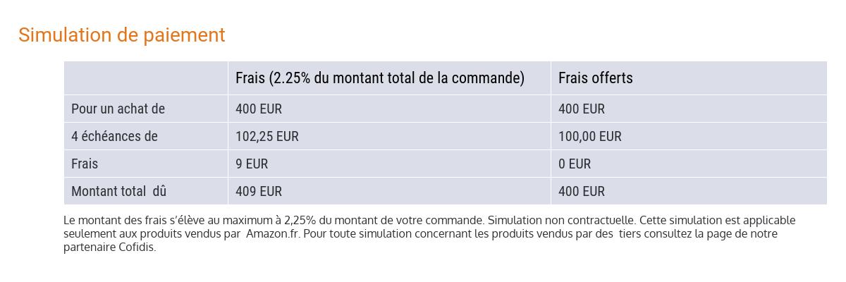 7577b4ad4dee6 Paiement en 4x par Carte Bancaire @ Amazon.fr