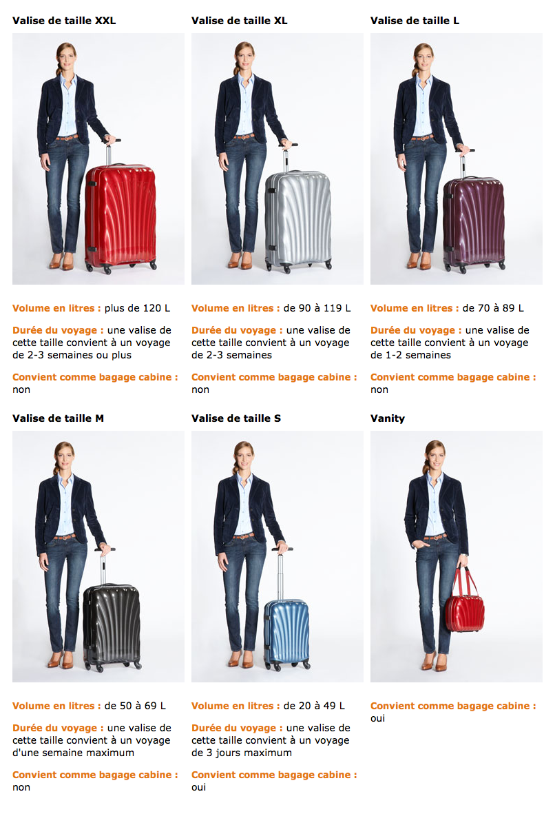 Amazon.fr : Guide d'achat valises : Bagages