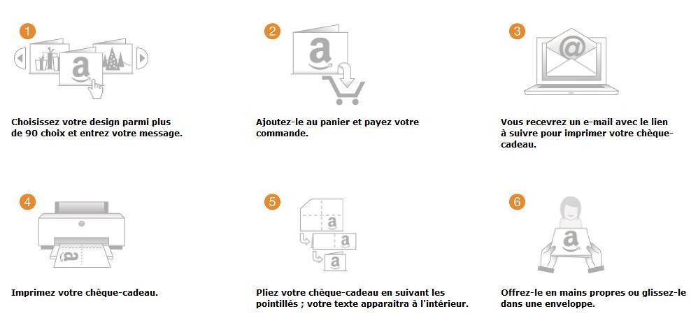 Comment imprimer un chèque-cadeau Amazon.fr ?