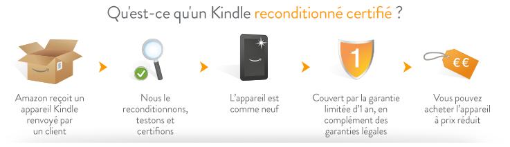 Qu'est-ce qu'un Kindle reconditionné et certifié ?
