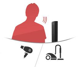 Une communication parfaitement nette, sans bruits parasites