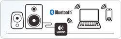 Logitech Wireless Speaker Adapter, connectivité Bluetooth