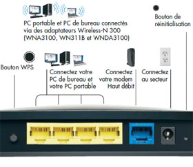Netgear JWNR PES Routeur  b Ethernet dp BCKA