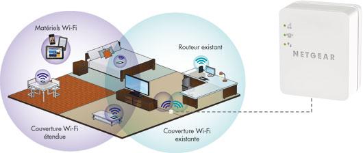 Netgear wn1000rp 100frs r p teur universel wifi n 150 pour equipements mobiles - Augmenter portee votre wifi avec repeteur ...