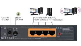 Netgear WNRPT FRS RCApCAteur Universel Wifi N dp BREI