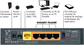 Netgear WNR3500L-100PES Routeur Opensource/Linux