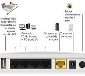 Netgear Compatible Internet Readyshare ContrCBle dp BQHTNW