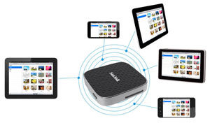 SanDisk Connect Wireless Media Drive
