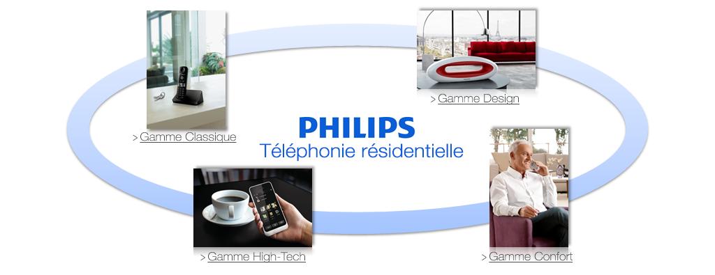 Téléphonie résidentielle fixe Philips