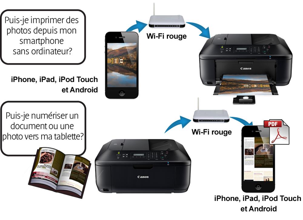 canon pixma mx455 imprimante multifonction usb wlan apple. Black Bedroom Furniture Sets. Home Design Ideas
