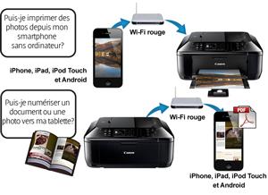 l'impression depuis des smartphones et des tablettes et la numérisation vers ces périphériques. Apple AirPrint pris en charge