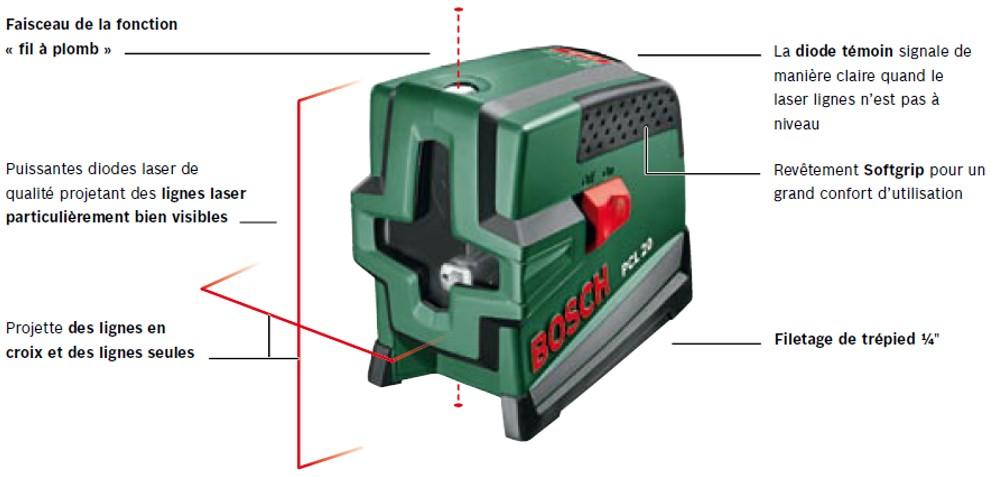 Bosch niveau laser en croix pcl 20 avec tr pied et support - Laser en croix bosch ...