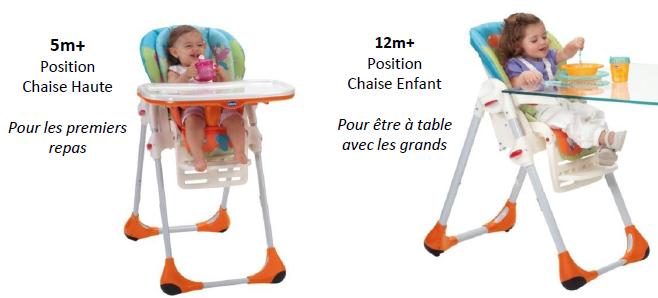 find out: La Chaise Haute A Partir De Quel Age