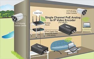 TV-VS1P Solution