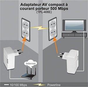 TPL-406E2K Solution