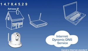 TV-IP751WIC