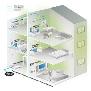 Liste d 39 envies de alice b refrigerateur top moumoute - Prise cpl darty ...
