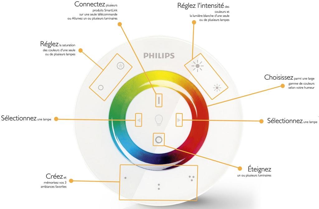 philips livingcolors led gen 2 chrome luminaire d 39 ambiance design t l commande incluse 6917648ph. Black Bedroom Furniture Sets. Home Design Ideas