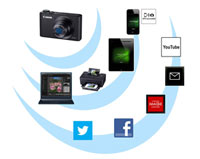 Pour être connecté partout: Wi-Fi et GPS via appareil mobile