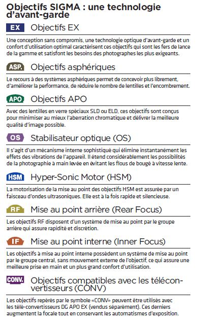Sigma - Objectif DC 18-200mm - F3,5-6,3 OS - Monture Nikon HSM-Monture Nikon HSM