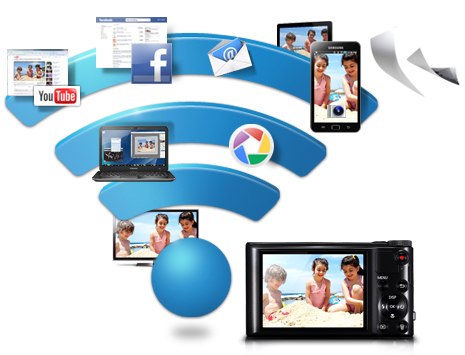 Partagez et sauvegardez en toute simplicité grâce à la Technologie Wi-Fi embarquée