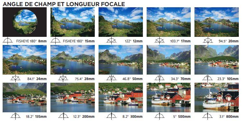 Sigma Objectif 17-50 mm F2,8 DC OS HSM EX: Amazon.fr: Photo & Caméscopes