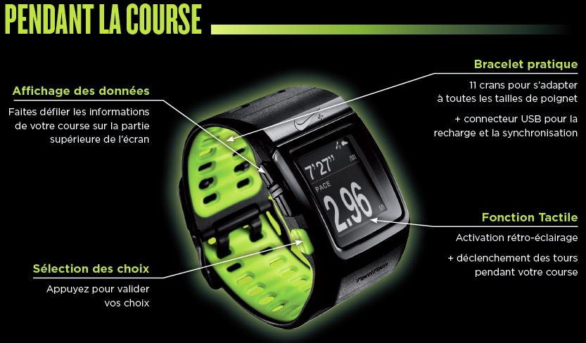 tomtom nike sportwatch gps montre gps noir vert gps auto. Black Bedroom Furniture Sets. Home Design Ideas