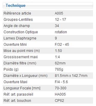 SP 70-300 F/4-5.6 Di VC USD