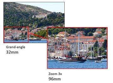 Grand angle OPTIO E90