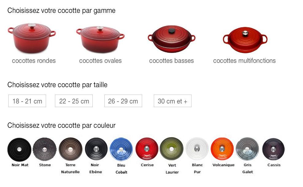 choisir votre cocotte Le Creuset