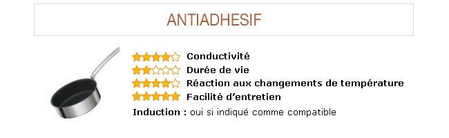 antiadhesif